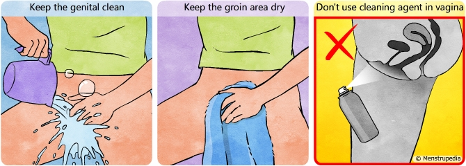 Illustration of washing the genital region with plain water, keeping the groin area dry, Do not use deodorants or cleaning agents in the vagina - Menstrupedia