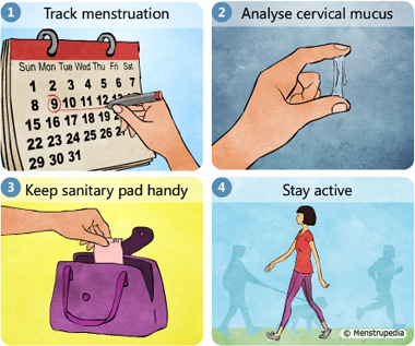 Illustration of tracking menstrual cycle by marking dates on a calendar, Analysing cervical mucus by feeling it between the index finger and the thumb, keeping a sanitary pad handy in a purse, staying active by exercising regularly - Menstrupedia